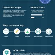 logo design Infographic